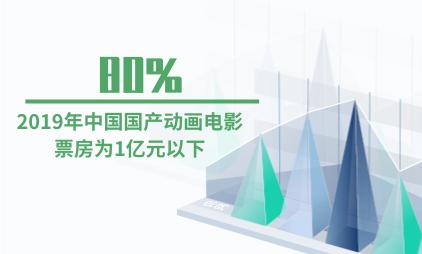 动画行业数据分析:2019年中国80%国产动画电影票房为1亿元以下