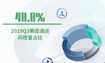 酒店行业数据分析:2019Q3美团酒店间夜量占比为48.8%