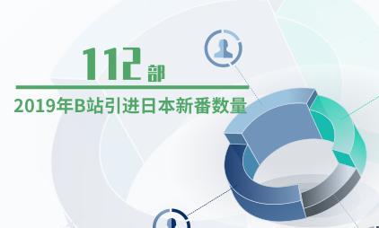 动漫行业数据分析:2019年B站引进日本新番数量为112部