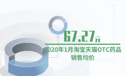 医药行业数据分析:2020年1月淘宝天猫OTC药品销售均价为67.27元