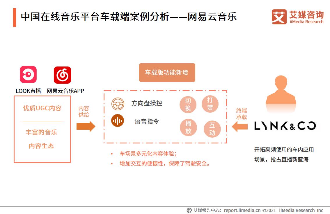 中国在线音乐平台车载端案例分析——网易云音乐