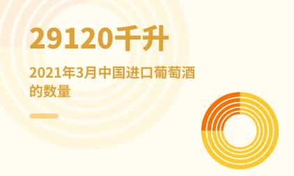 酒水行业数据分析:2021年3月中国进口葡萄酒的数量为29120千升
