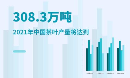 茶叶行业数据分析:预计2021年中国茶叶产量将达到308.3万吨