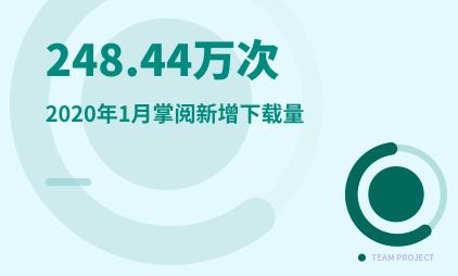 移动阅读行业数据分析:2020年1月掌阅新增下载量为248.44万次