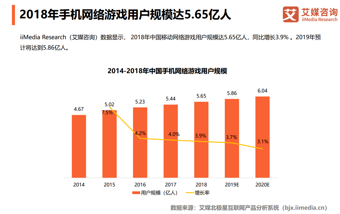 腾讯游戏与ROG合作 中国游戏行业发展现状与趋势解读