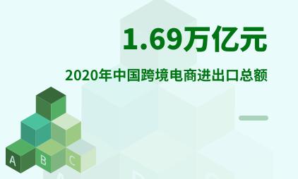 跨境电商行业数据分析:2020年中国跨境电商进出口总额达1.69万亿元