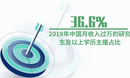 直播行业数据分析:2019年中国月收入过万的研究生及以上学历主播占36.6%