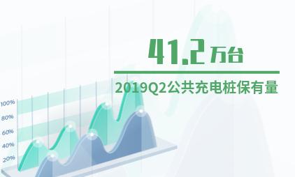 中国充电桩行业数据分析:2019Q2公共充电桩保有量达到41.2万台
