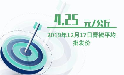 青椒行业数据分析:2019年12月17日青椒平均批发价为4.25元/公斤