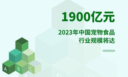 宠物行业数据分析:2023年中国宠物食品行业规模将达1900亿元