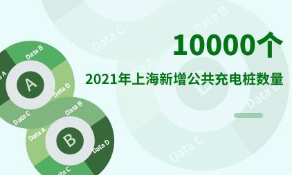 充电桩行业数据分析:2021年上海将新增10000个公共充电桩