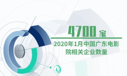 电影行业数据分析:2020年1月中国广东电影院相关企业数量为4700家