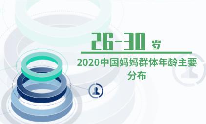 母婴行业数据分析:2020中国妈妈群体年龄主要分布在26-30岁