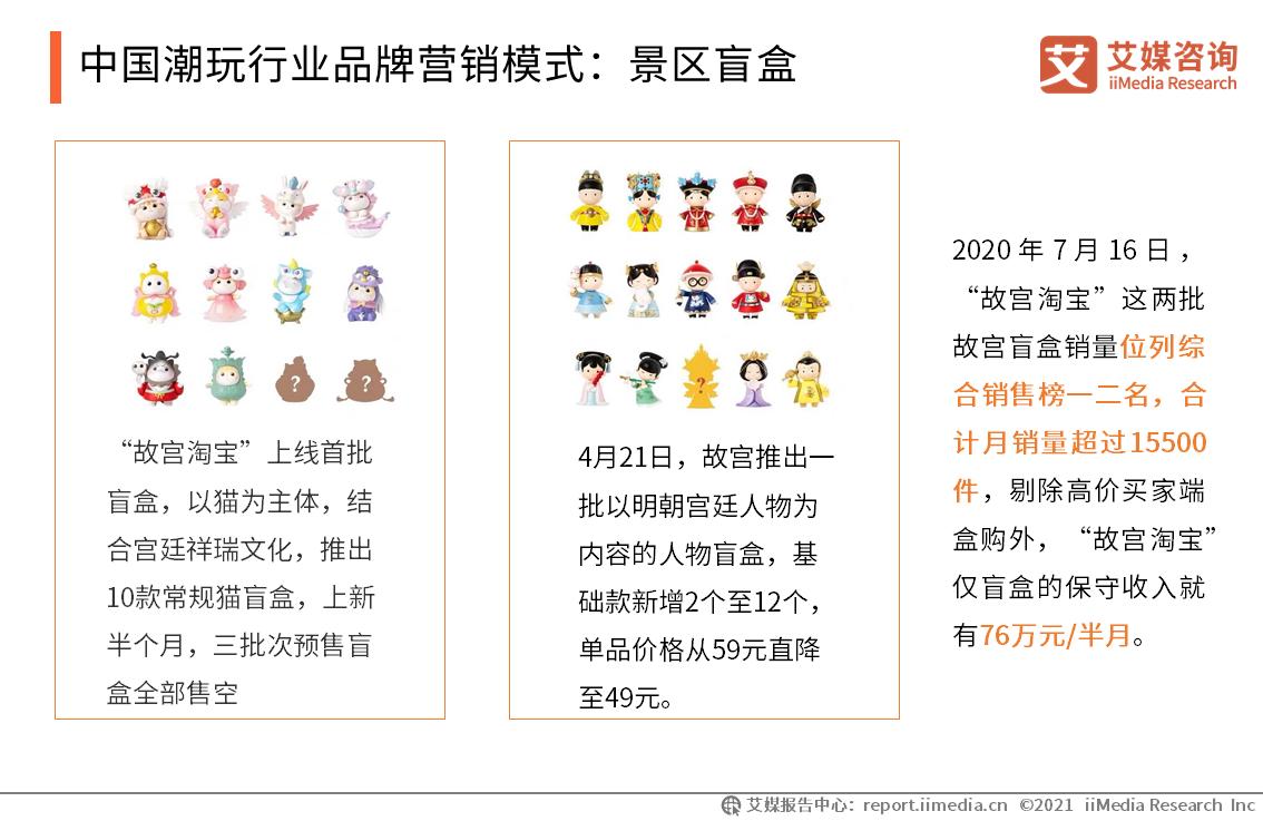 中国潮玩行业品牌营销模式:景区盲盒
