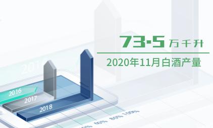 白酒行业数据分析:2020年11月白酒产量为73.5万千升