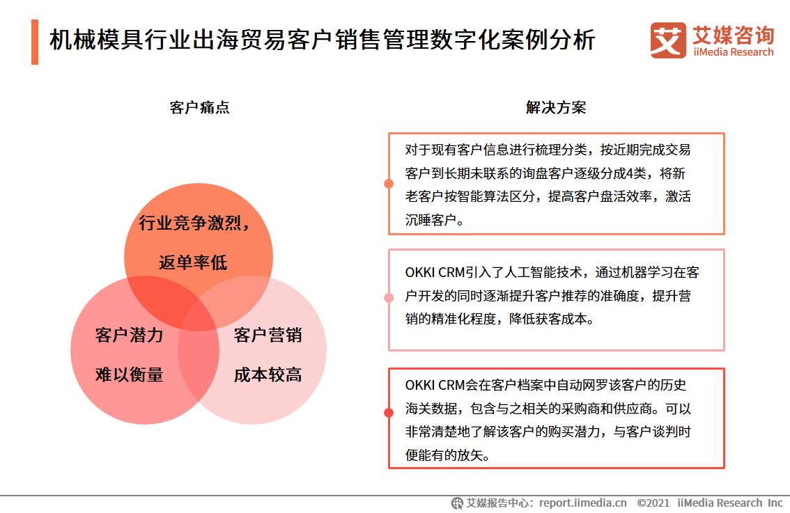 机械模具行业出海贸易客户销售管理数字化案例分析