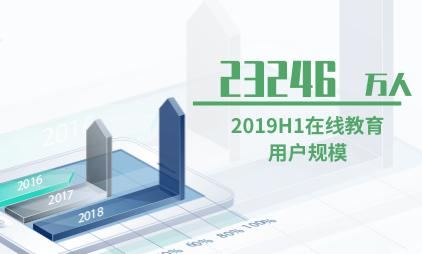 在线教育行业数据分析:2019H1在线教育用户规模为23246万人
