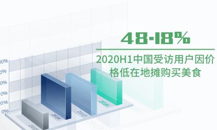 地摊经济数据分析:2020H1中国48.18%受访用户因价格低在地摊购买美食