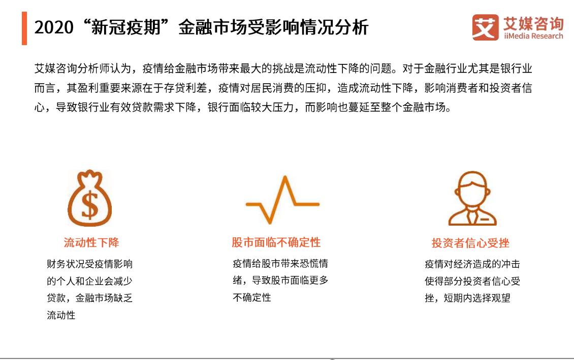 """2020""""新冠疫期""""金融市场受影响情况分析"""