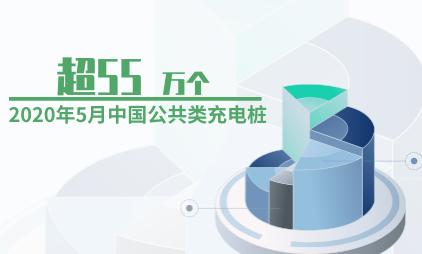 新能源行业数据分析:2020年5月中国公共类充电桩超55万个