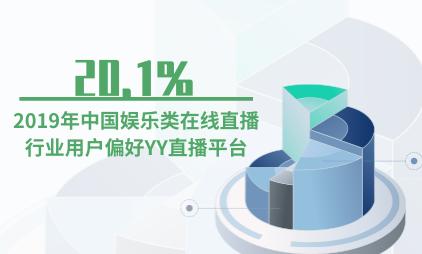 直播行业数据分析:2019年中国20.1%娱乐类在线直播行业用户偏好YY直播平台