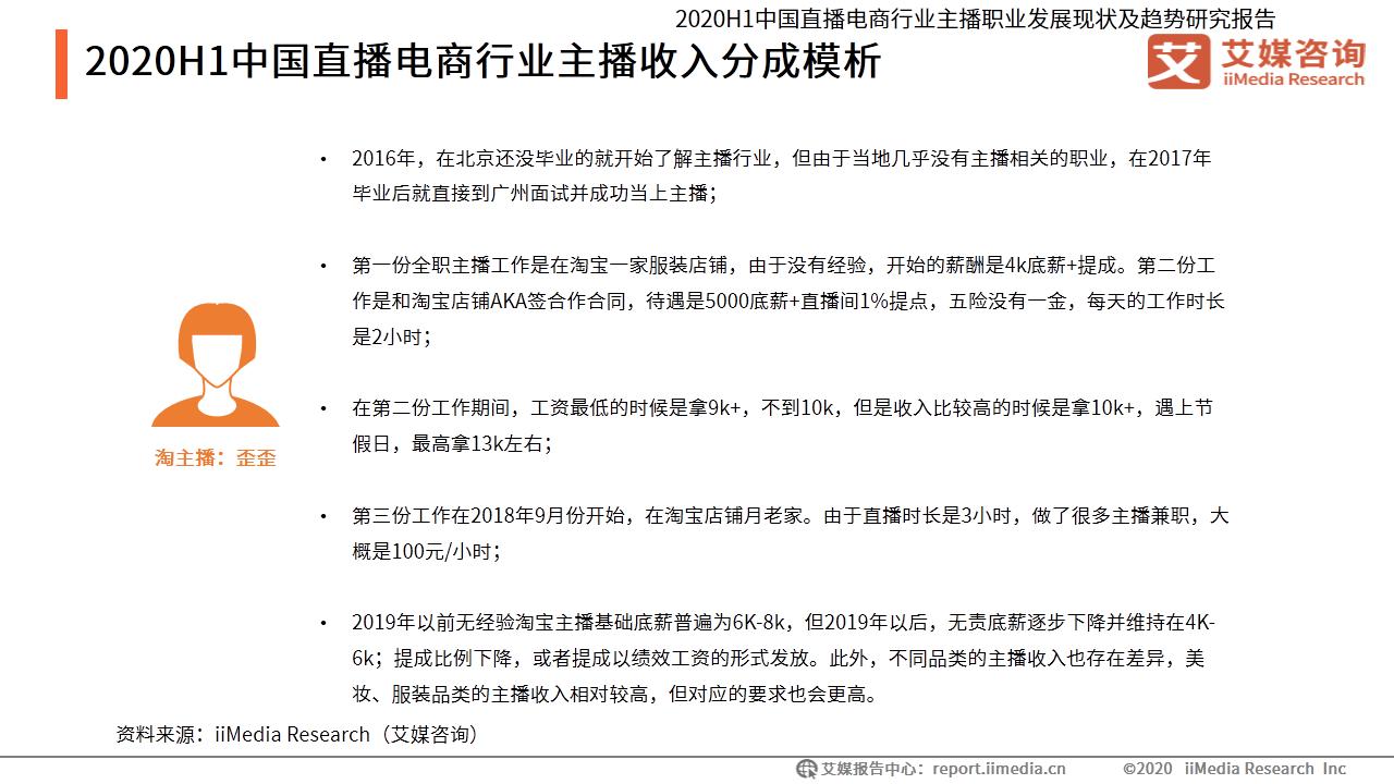 2020H1中国直播电商行业主播收入分成模式