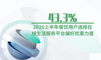 餐饮行业数据分析:2020上半年43.3%餐饮用户选择在线生活服务平台偏好优惠力度