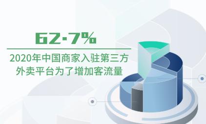 外卖行业数据分析:2020年中国62.7%商家入驻第三方外卖平台为了增加客流量