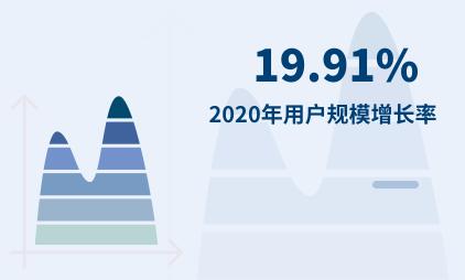 即时配送行业数据分析:2020年用户规模增长率为19.91%