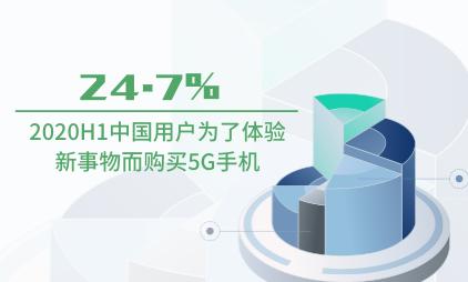 手机行业数据分析:2020H1中国24.7%用户为了体验新事物而购买5G手机