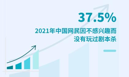 剧本杀行业数据分析:2021年中国37.5%的网民因不感兴趣而没有玩过剧本杀