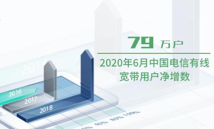 通信运营行业数据分析:2020年6月中国电信有线宽带用户净增数为79万户