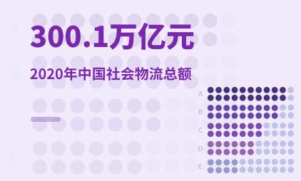 物流行业数据分析:2020年中国社会物流总额为300.1万亿元