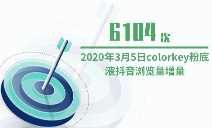 彩妆行业数据分析:2020年3月5日colorkey粉底液抖音浏览量增量为6104次