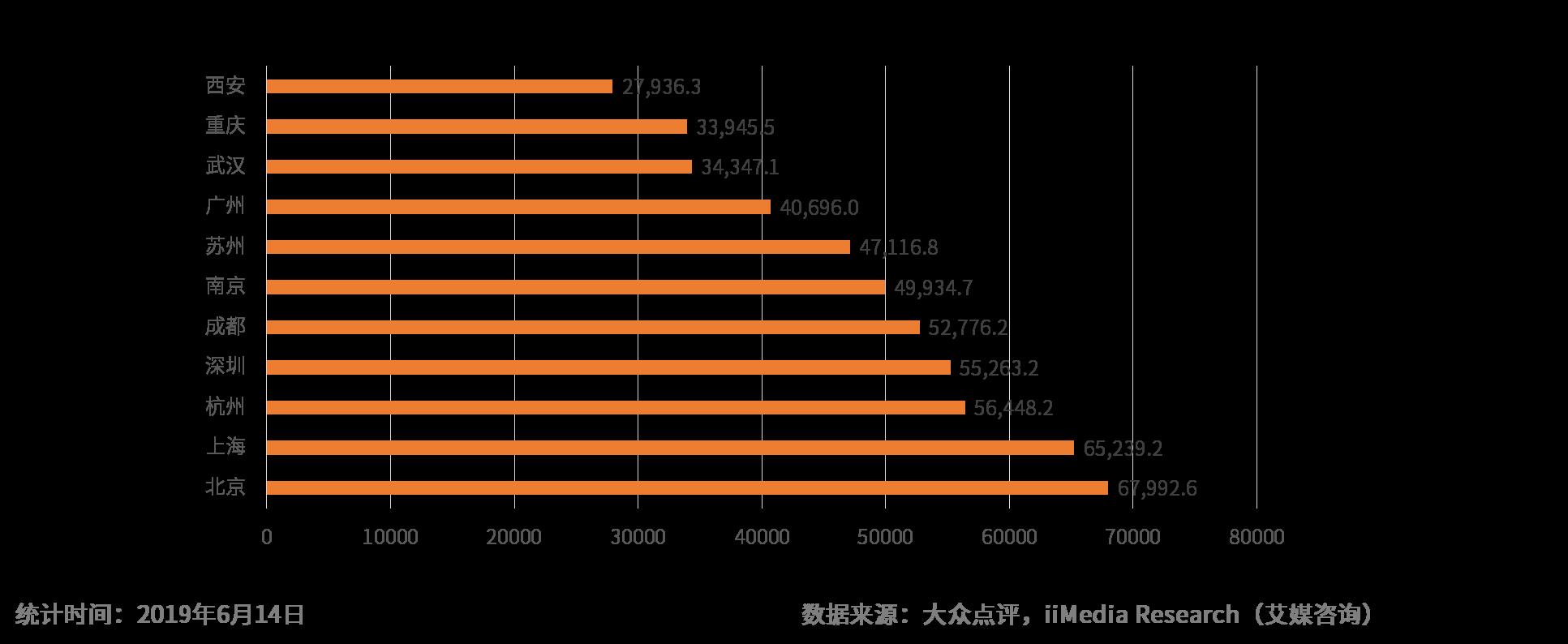 2019中国月子中心产业发展现状与前景分析