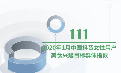 短视频行业数据分析:2020年1月中国抖音女性用户美食兴趣目标群体指数为111