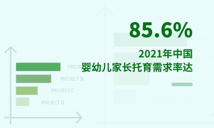 婴幼早教行业数据分析:2021年中国婴幼儿家长托育需求率为85.6%