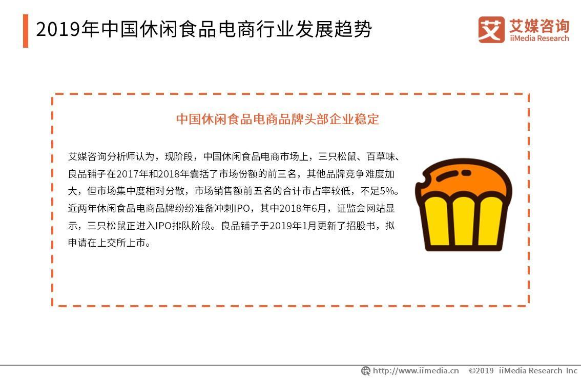 2019年中国休闲食品电商行业发展趋势