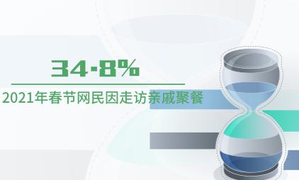 餐饮行业数据分析:2021年春节34.8%网民因走访亲戚聚餐