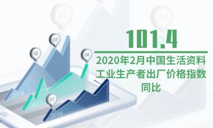 工业数据分析:2020年2月中国生活资料工业生产者出厂价格指数同比升至101.4