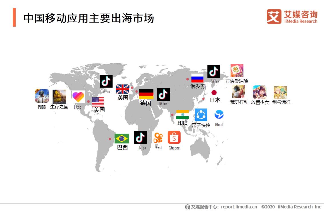 中国移动应用主要出海市场
