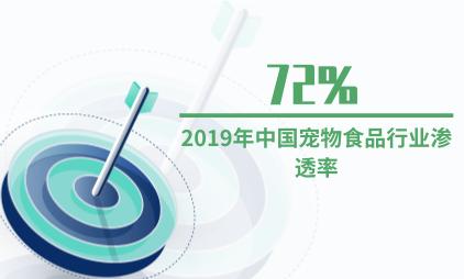 宠物行业数据分析:2019年中国宠物食品行业渗透率为72%