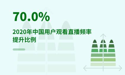 在线直播行业数据分析:2020年中国70.0%用户观看直播频率提升