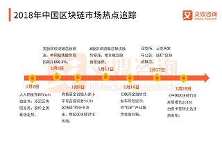 区块链板块今日开盘涨超8%,浙大网新、晨鑫科技等近90只个股涨停