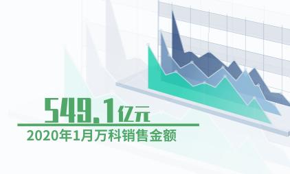 房地产行业数据分析:2020年1月万科销售金额为549.1亿元
