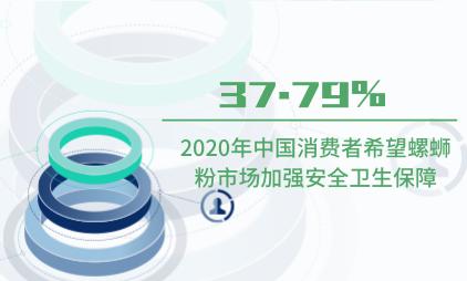 螺蛳粉行业数据分析:2020年中国37.79%消费者希望螺蛳粉市场加强安全卫生保障