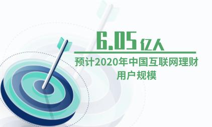 理财行业数据分析:预计2020年中国互联网理财用户规模为6.05亿人