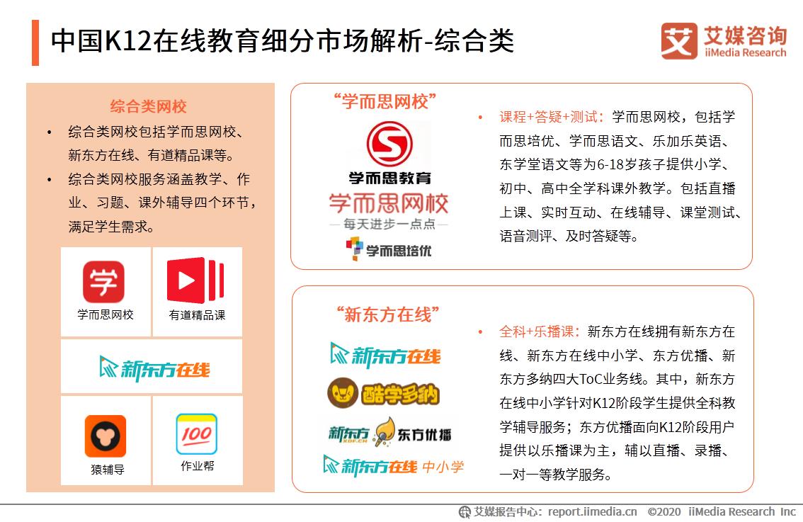 中国K12在线教育细分市场解析-综合类