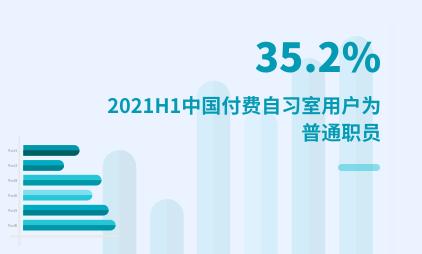 付费自习室行业数据分析:2021H1中国35.2%付费自习室用户为普通职员