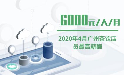 茶饮行业数据分析:2020年4月广州茶饮店员薪酬最高为6000元/人/月